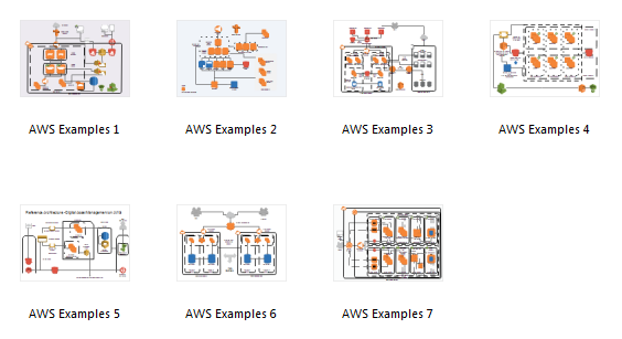 PDF AWS Diagram Templates
