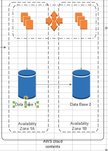 AWS-Diagrammsymbolen in Excel bearbeiten