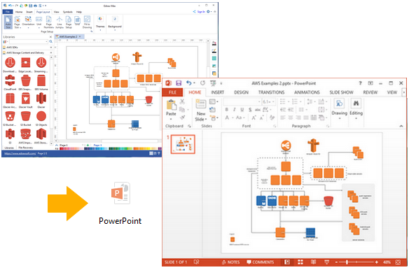 Export AWS Diagram to PowerPoint