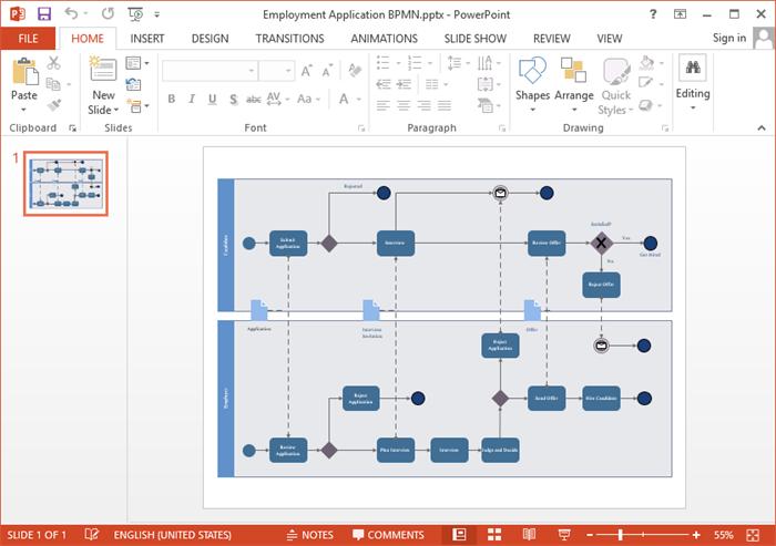 How To Create A Bpmn Flowchart For Ppt