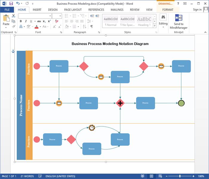 Create BPMN Diagram for Word