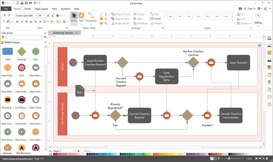 software de diagrama bpmn