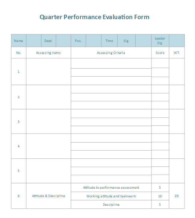 performance evaluation templates