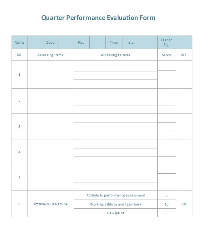 Quarter Performance Evaluation Form