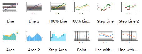 Symboles de graphique en aires