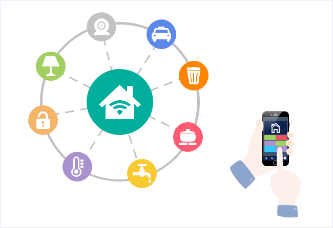 Smart Home Cliparts Application