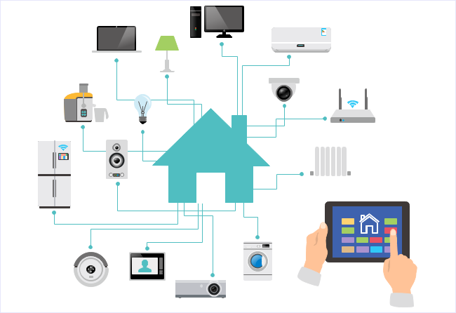 Smart Home Cliparts in Cellphone