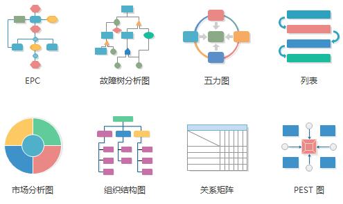 视频矩阵_商业图表软件