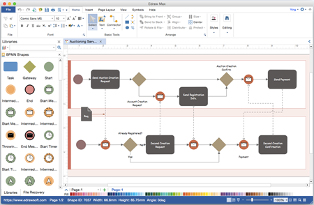 gesch228ftsprozessmodellierung software f252r bpmndiagramm