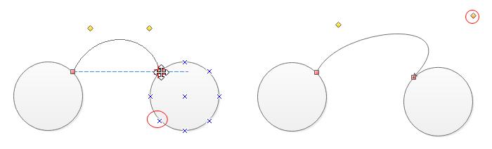 Datenflussdiagramm-Formen verbinden