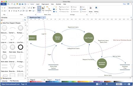 Datenflussdiagramm erstellen  Professionelle Software f  r