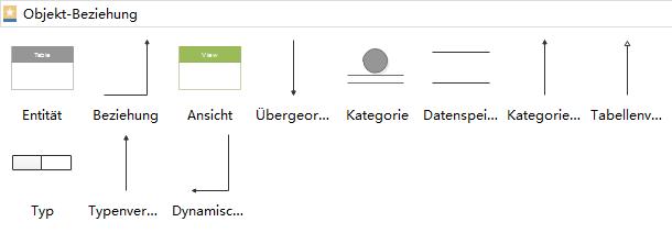 Datenbankmodell-Symbole 2