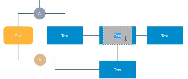 Text zur Fehlerbaumanalyse-Formen einfügen