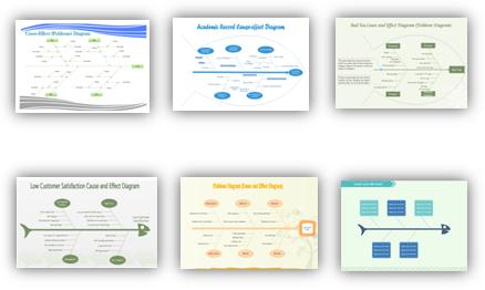 Ishikawa - Software für Erstellen des Ursache-Wirkungs-Diagramms für ...