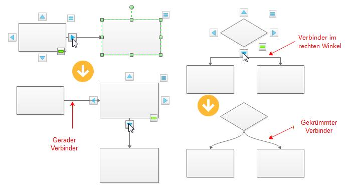 Flussdiagramm Formen verbinden
