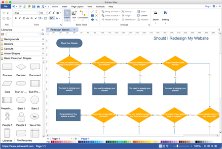 super flussdiagramm erstellen software edraw max