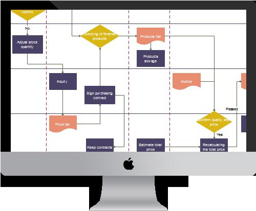 Home Design Software Linux.ERP Cloud ERP Cloud ERP Software ...