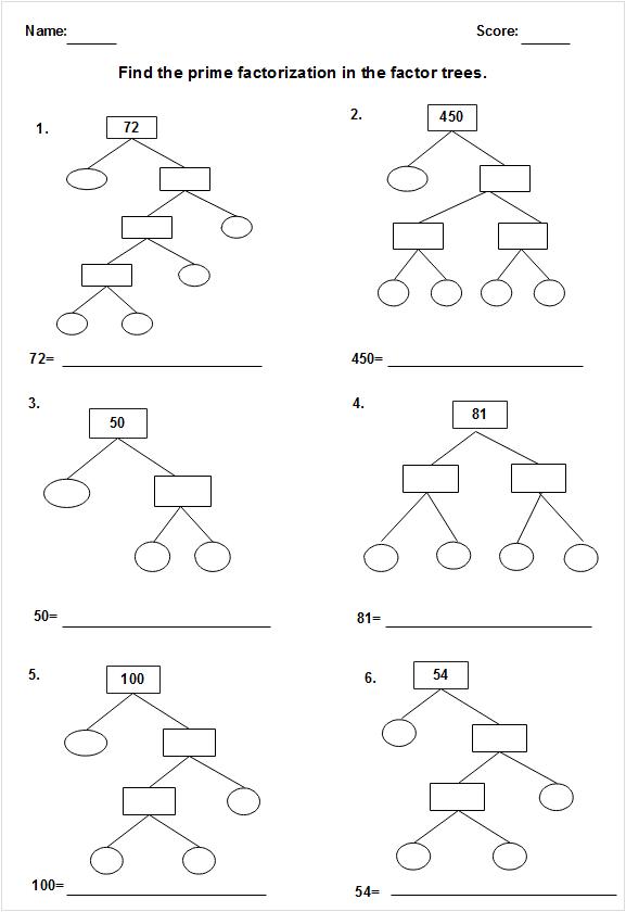 Factor Tree Arbeitsblattvorlagen - Skizze