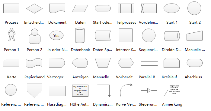 Standard Flowchart Symbols