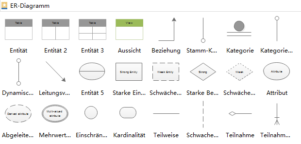 Datenbankmodelldiagramm Symbole