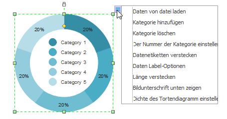 Dashboard Ringdiagramm