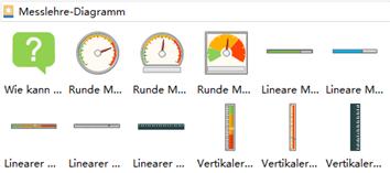 Dashboard Messgeräte-Diagramm Symbole