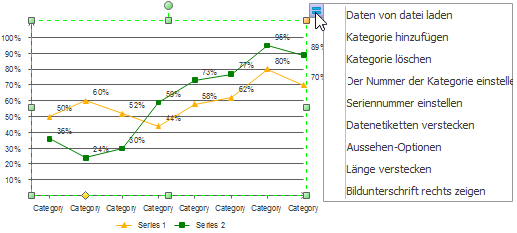 Dashboard Liniendiagramm