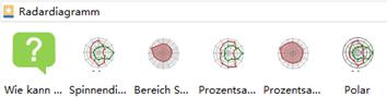 Dashboard Netzdiagramm Symbole