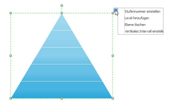 Zeichnen eines Pyramidendiagramms