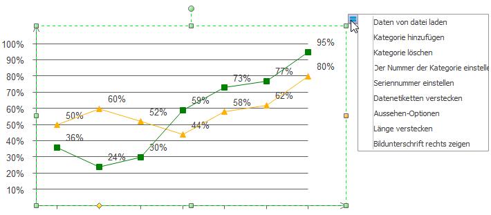 Aufstellen der Grafikdaten
