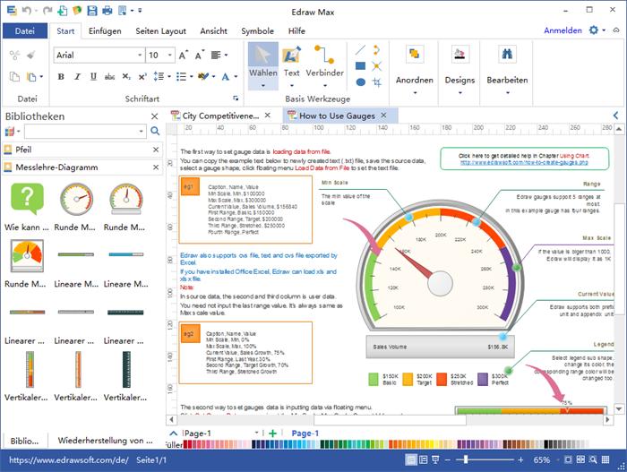 Messgerätdiagramm Software