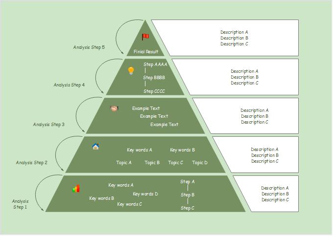 Pyramidendiagramm Vorlagen