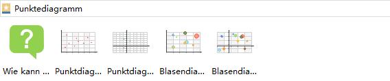 Punkte- und Blasendiagramm Symbole