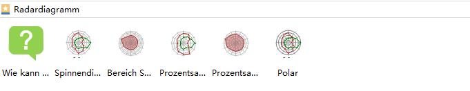 Spinnendiagramm Symbole