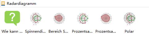 Netzdiagramm Symbole