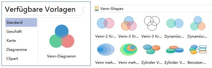 Erstellen eines Mengendiagramms