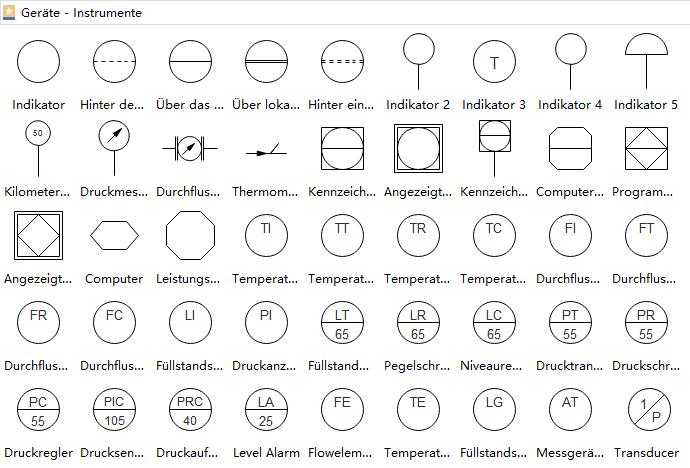 PFD-Symbole - Instrumente