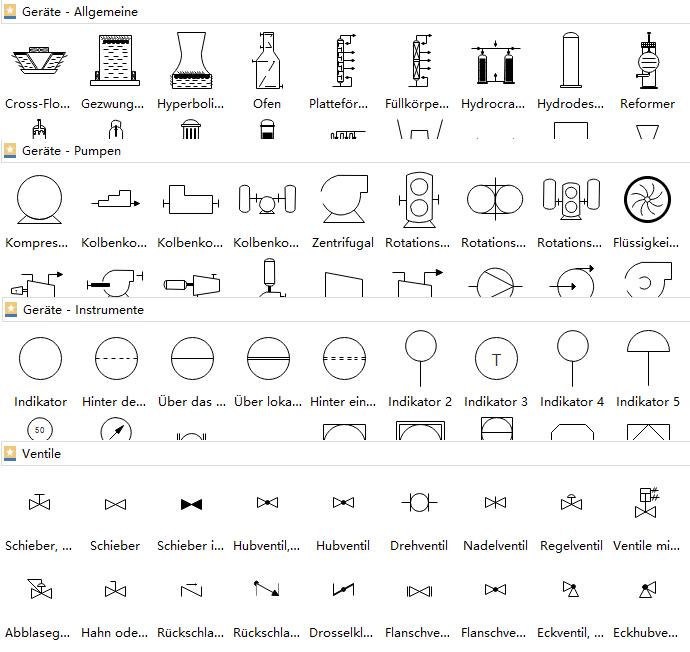 engineering flow diagram symbols engineering design