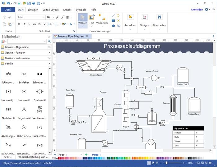 Prozessablauf-Diagramm Software