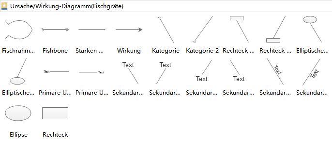 Ursache-Wirkungs-Diagramm Symbole
