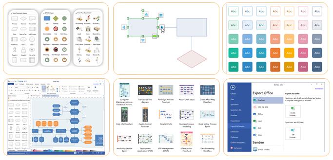 Edraw Flussdiagramm Software