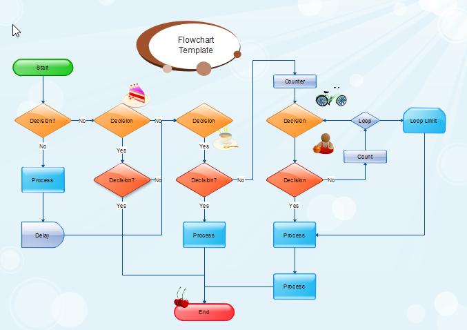Highlight Flussdiagramm Software, kostenlose Vorlagen und ...