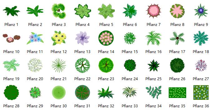 Gartengestaltung Symbole