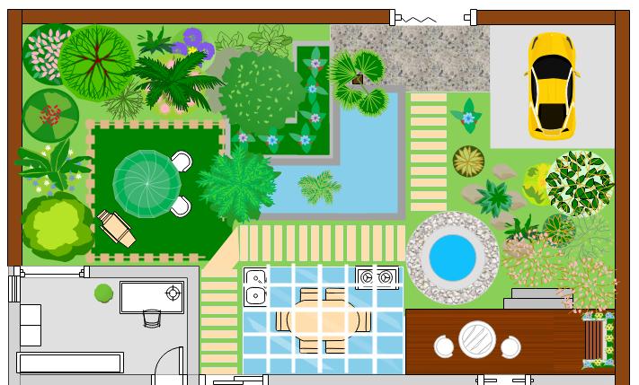 Einfache software f r gartengestaltung sch ne garten ideen for Gartengestaltung software