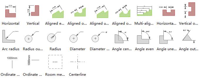 Grundriss Symbole - Grundriss zeichnen - Verwendung der Symbole