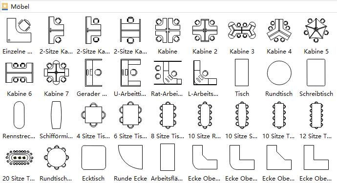 Bürolayout Symbole