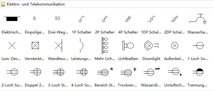 Deckenspiegel Symbole