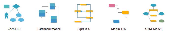 Datenbankdiagramm