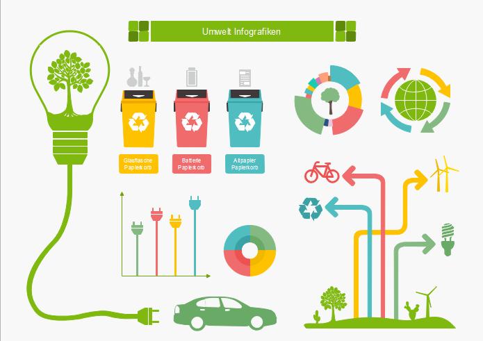 Umwelt Infografiken