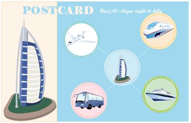 Postkarte Symbole